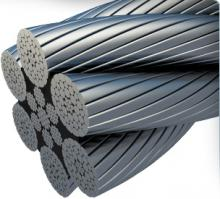 Oil&Gas Wire and Fiber Products